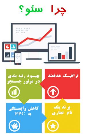 طراحی-وب-سایت-سئو-وب-سایت-بهینه-سازی-حرفه-ای-سرعت-وب-سایت-ریسپانسیو-تبدیل-وب-سایت-های-قدیمی-به-جدید-افزایش-رتبه-در-گوگل-چراسئو؟